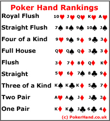 Clever image with poker hands printable